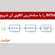 زبان مدلسازی فرآیندهای کسبوکار و معرفی الگوهای BPMN