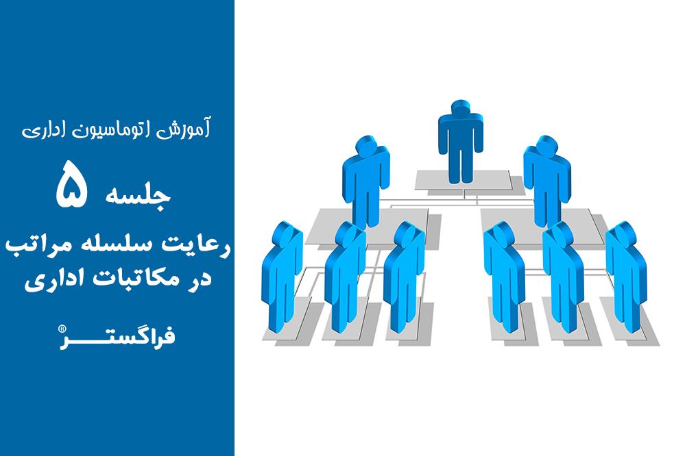 جلسه پنجم   رعایت سلسله مراتب در مکاتبات اداری به چه معنایی می باشد؟