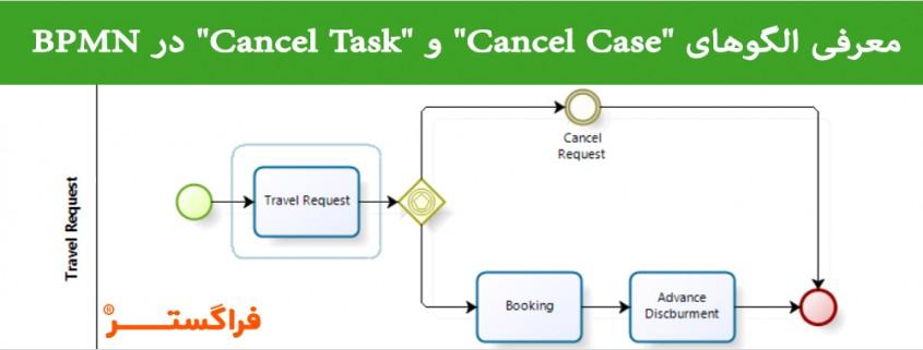 """معرفی الگوهای """"Cancel Case"""" و """"Cancel Task"""" در BPMN"""
