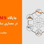 جایگاه BPMS در معماری سازمانی