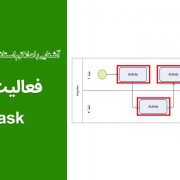 فعالیت یا Task در زبان BPMN چیست؟