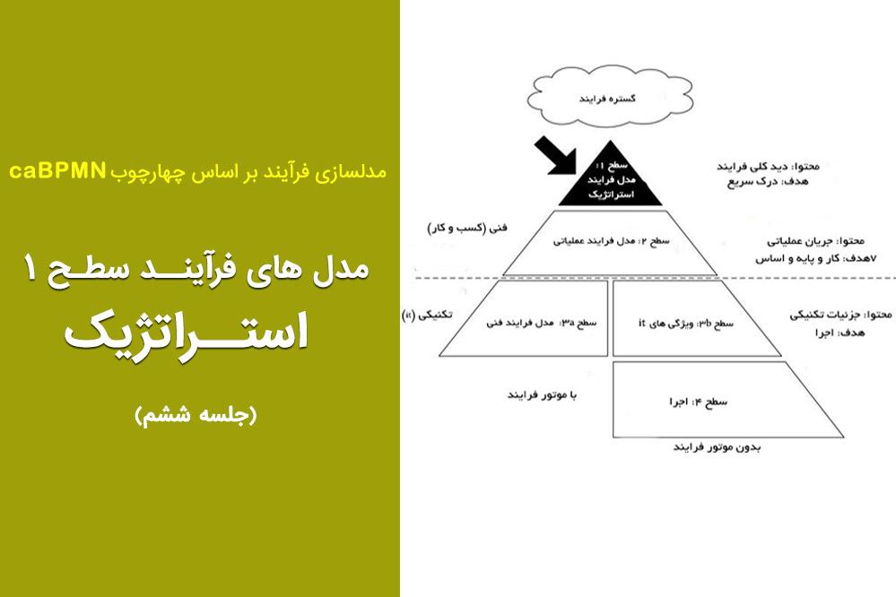 فرایندهای-استراتژیک۶