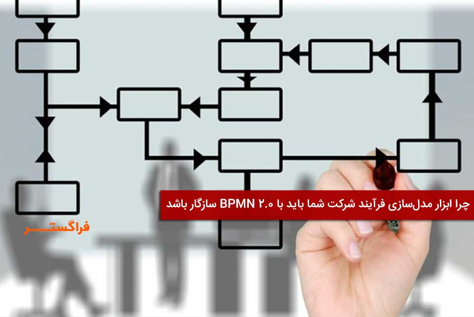 مدلسازی فرایند BPMN 2.0