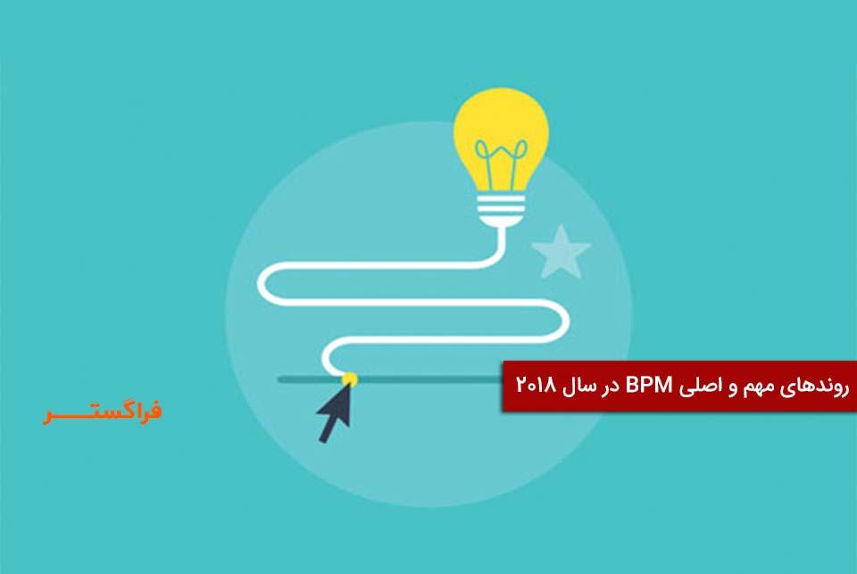 روند مدیریت فرایند کسبوکار