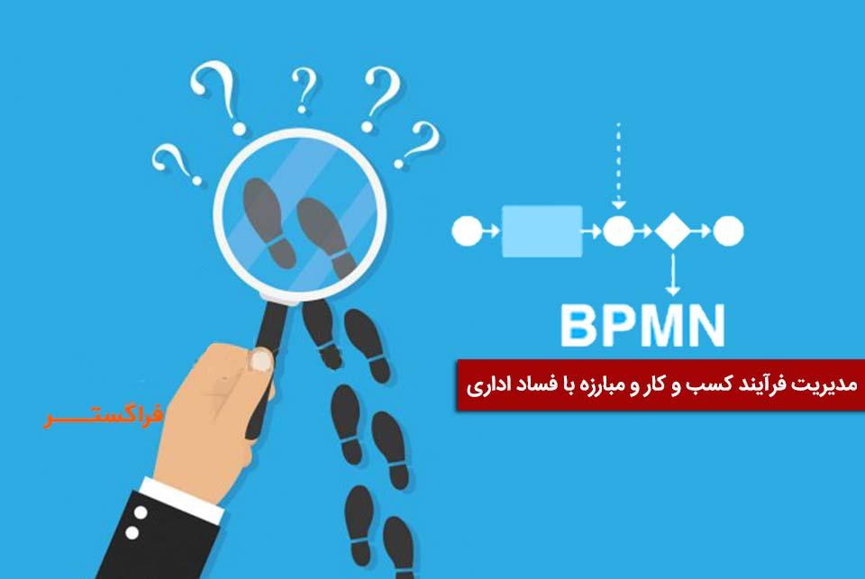 مدیریت فرایند کسب و کار و فساد اداری